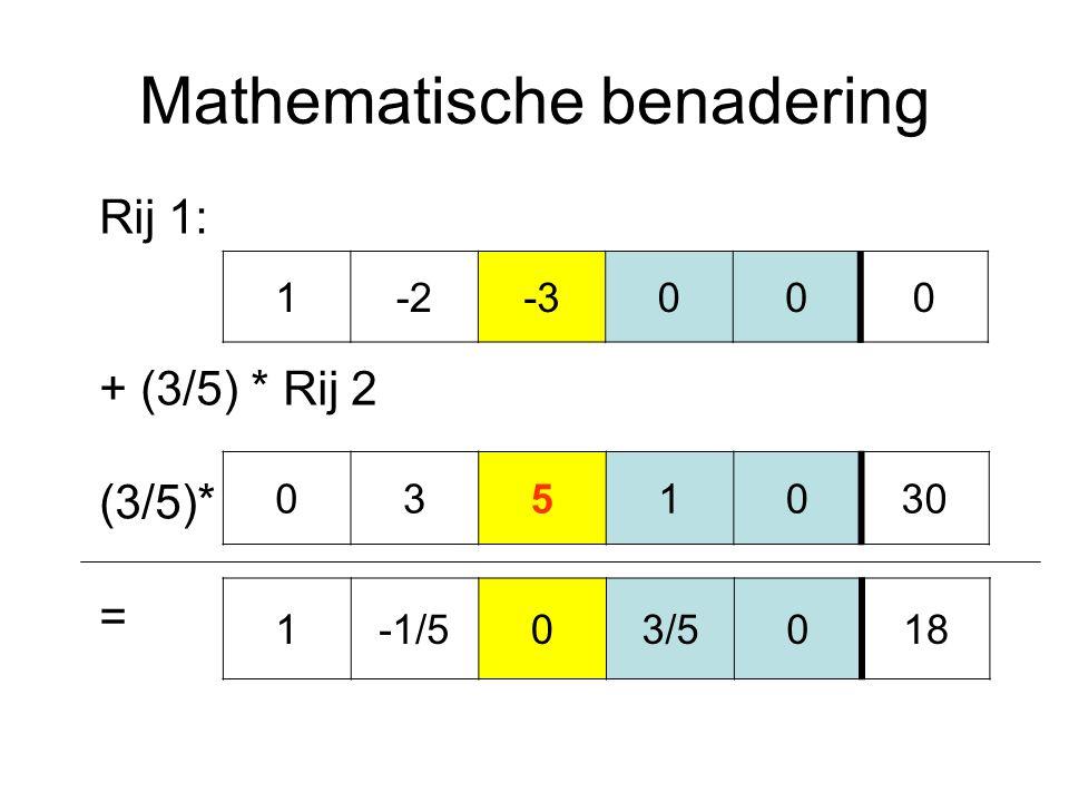 Mathematische benadering 0351030 1-2-3000 Rij 1: + (3/5) * Rij 2 (3/5)* = 1-1/503/5018
