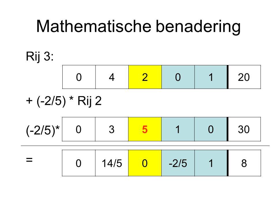 Mathematische benadering 0351030 0420120 Rij 3: + (-2/5) * Rij 2 (-2/5)* = 014/50-2/518