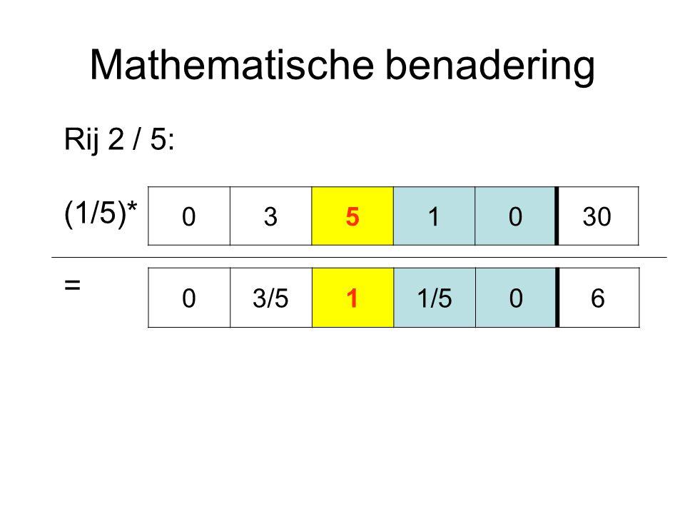Mathematische benadering 03/511/506 0351030 Rij 2 / 5: (1/5)* =