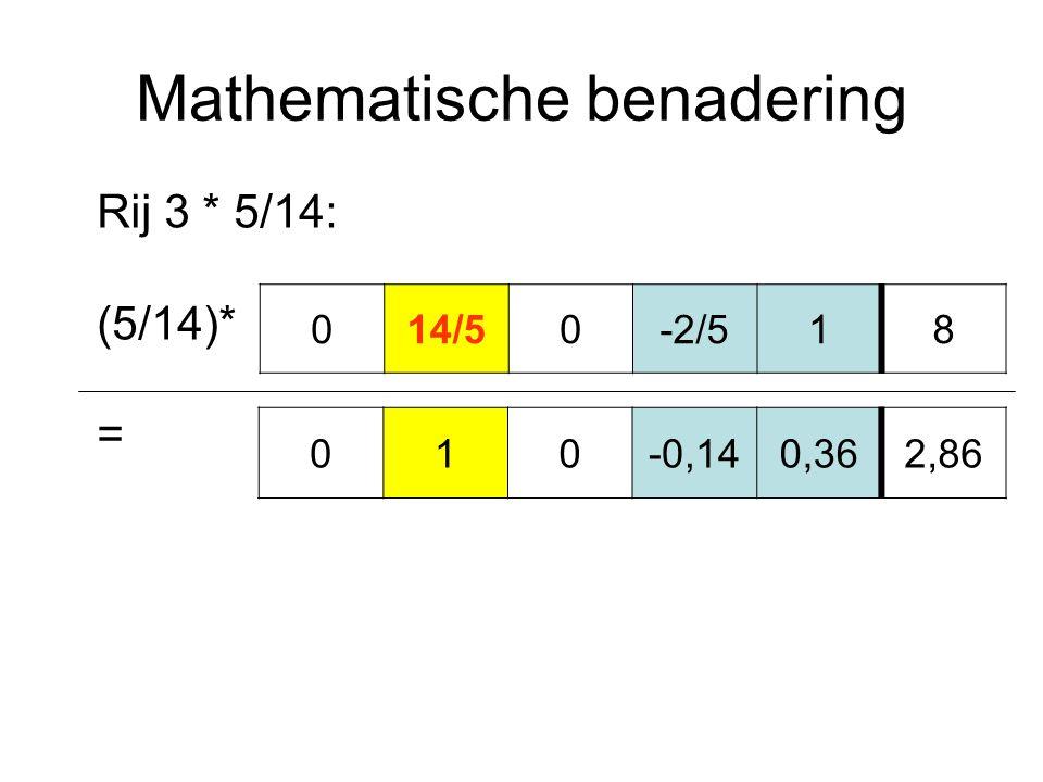 Mathematische benadering 010-0,140,362,86 014/50-2/518 Rij 3 * 5/14: (5/14)* =