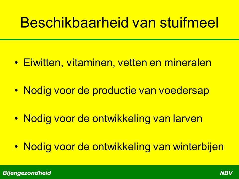 Beschikbaarheid van stuifmeel Eiwitten, vitaminen, vetten en mineralen Nodig voor de productie van voedersap Nodig voor de ontwikkeling van larven Nod