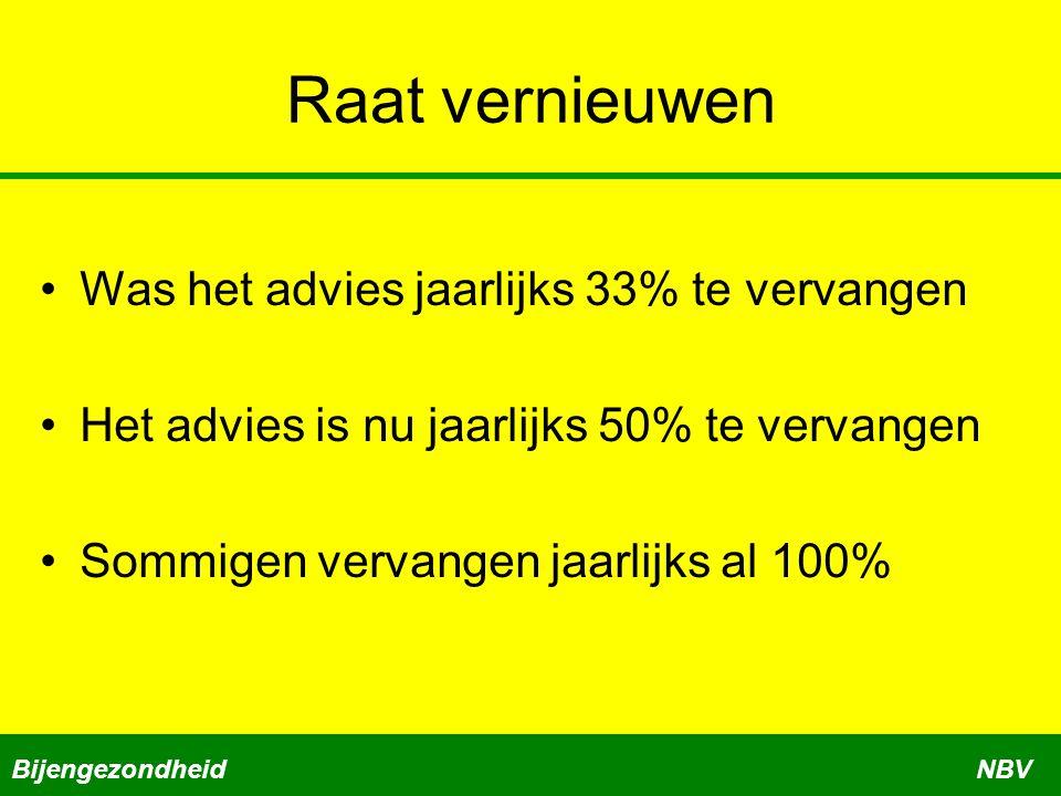 Raat vernieuwen Was het advies jaarlijks 33% te vervangen Het advies is nu jaarlijks 50% te vervangen Sommigen vervangen jaarlijks al 100% Bijengezond