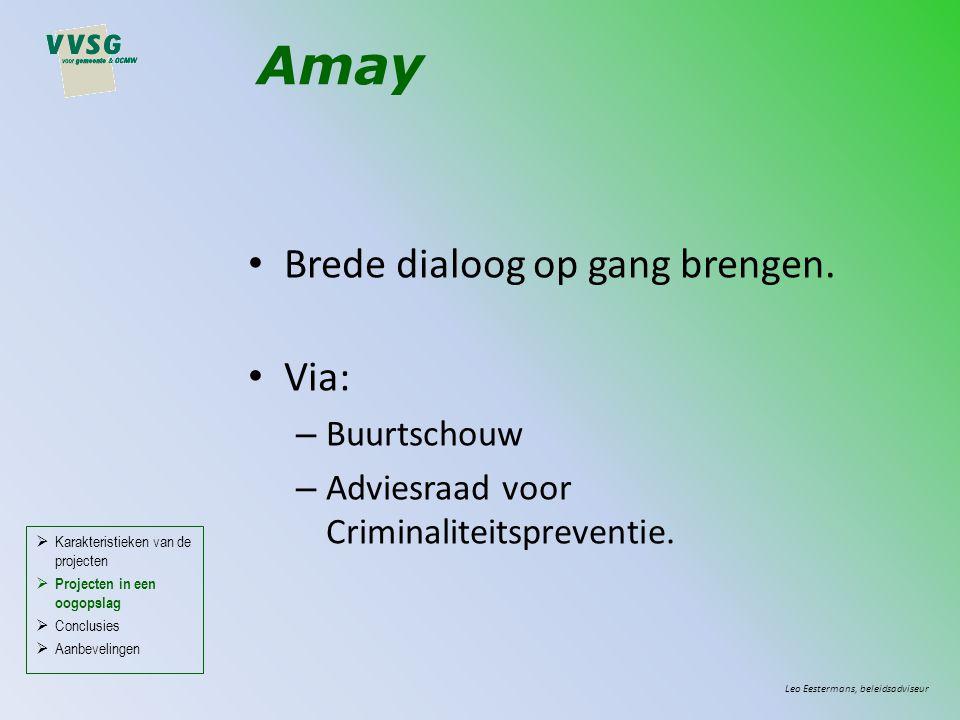 Brede dialoog op gang brengen. Via: – Buurtschouw – Adviesraad voor Criminaliteitspreventie. Amay  Karakteristieken van de projecten  Projecten in e