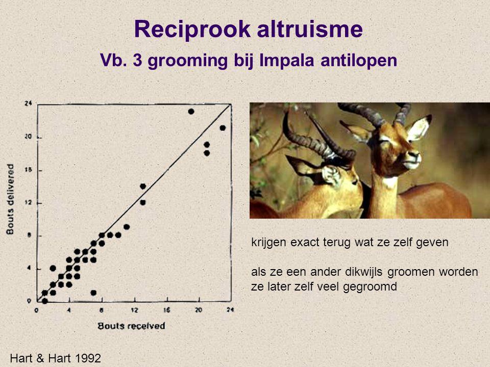 Reciprook altruisme Vb. 3 grooming bij Impala antilopen Hart & Hart 1992 krijgen exact terug wat ze zelf geven als ze een ander dikwijls groomen worde