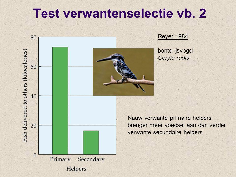 Test verwantenselectie vb. 2 Reyer 1984 bonte ijsvogel Ceryle rudis Nauw verwante primaire helpers brenger meer voedsel aan dan verder verwante secund