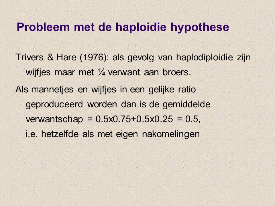 Probleem met de haploidie hypothese Trivers & Hare (1976): als gevolg van haplodiploidie zijn wijfjes maar met ¼ verwant aan broers. Als mannetjes en