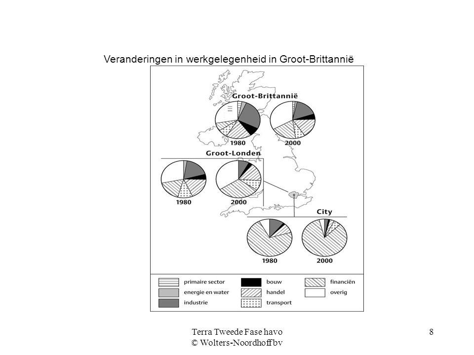 Terra Tweede Fase havo © Wolters-Noordhoff bv 8 Veranderingen in werkgelegenheid in Groot-Brittannië