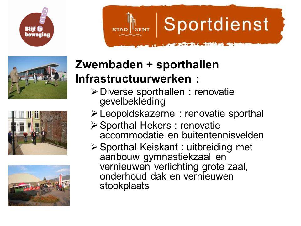 Zwembaden + sporthallen Infrastructuurwerken :  Sporthal Wolfput : studieopdracht totale renovatie  Zwembad Strop : renovatie sauna  Zwembad en sporthal Rozebroeken (pps constructie)