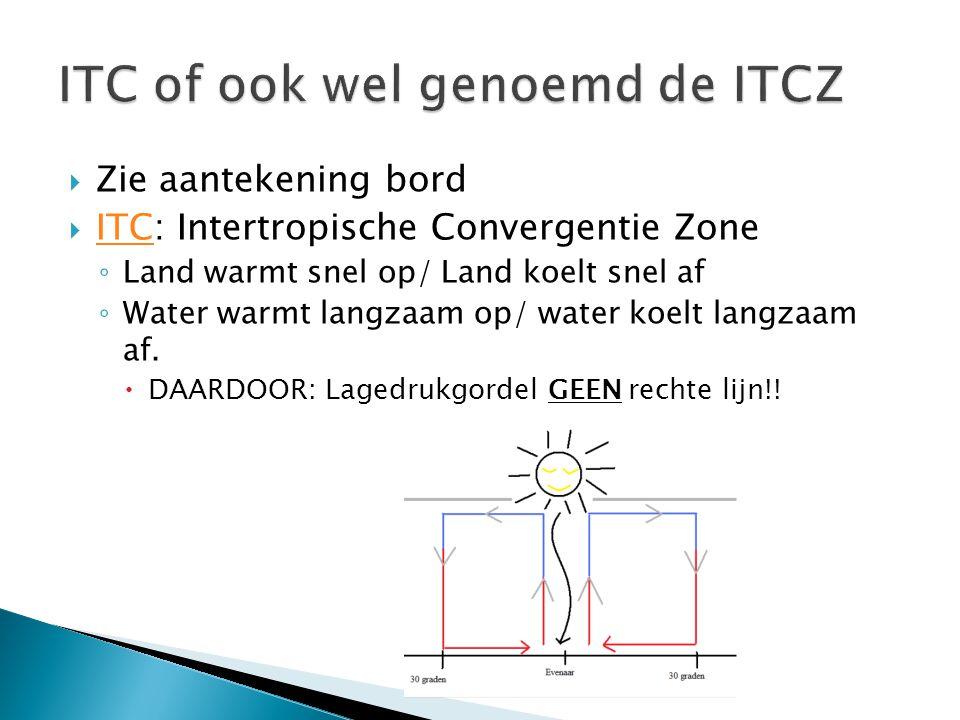  Zie aantekening bord  ITC: Intertropische Convergentie Zone ITC ◦ Land warmt snel op/ Land koelt snel af ◦ Water warmt langzaam op/ water koelt lan