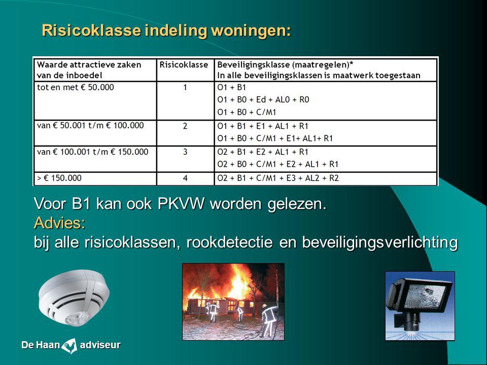 Risicoklasse indeling woningen: De Haan adviseur Voor B1 kan ook PKVW worden gelezen. Advies: bij alle risicoklassen, rookdetectie en beveiligingsverl