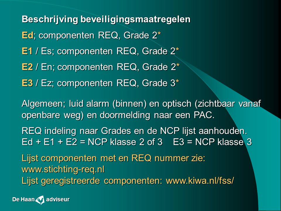 Beschrijving beveiligingsmaatregelen Ed; componenten REQ, Grade 2* E1 / Es; componenten REQ, Grade 2* E2 / En; componenten REQ, Grade 2* E3 / Ez; comp
