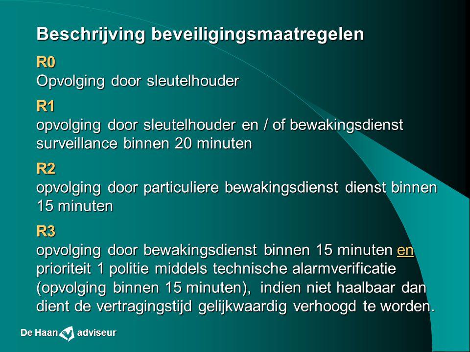 Beschrijving beveiligingsmaatregelen R0 Opvolging door sleutelhouder R1 opvolging door sleutelhouder en / of bewakingsdienst surveillance binnen 20 mi