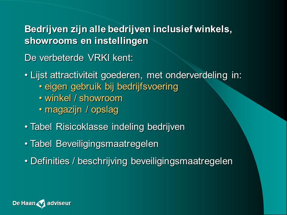 Bedrijven zijn alle bedrijven inclusief winkels, showrooms en instellingen De verbeterde VRKI kent: Lijst attractiviteit goederen, met onderverdeling