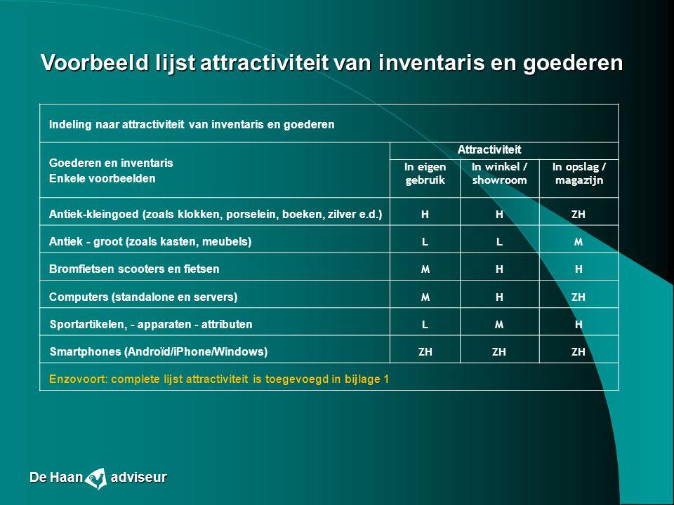 Voorbeeld lijst attractiviteit van inventaris en goederen De Haan adviseur Indeling naar attractiviteit van inventaris en goederen Goederen en inventa