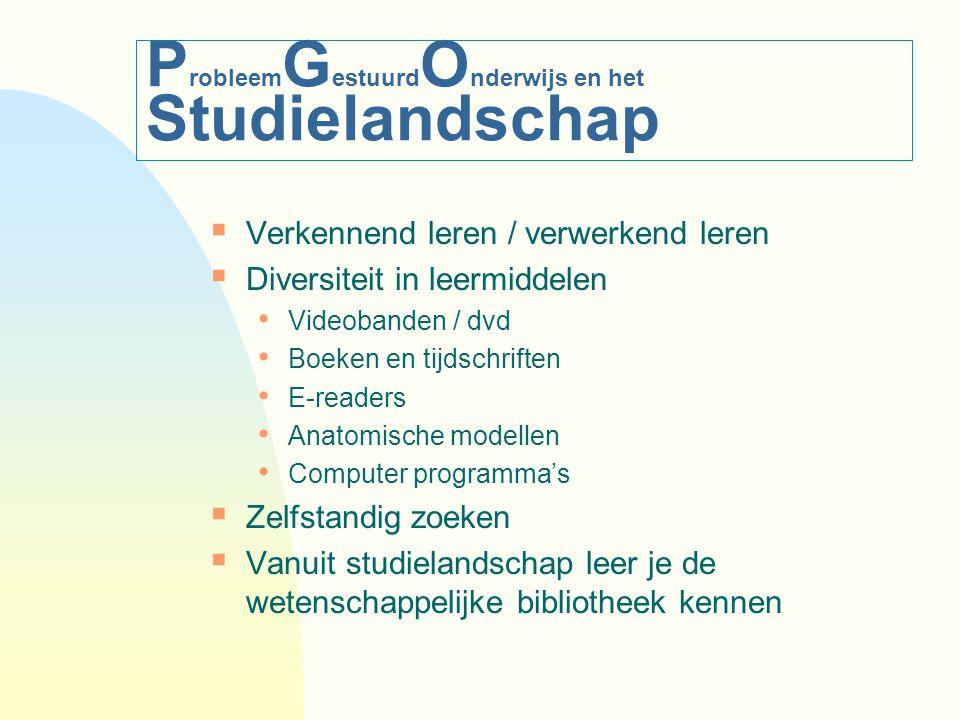 P robleem G estuurd O nderwijs en het Studielandschap  Verkennend leren / verwerkend leren  Diversiteit in leermiddelen Videobanden / dvd Boeken en
