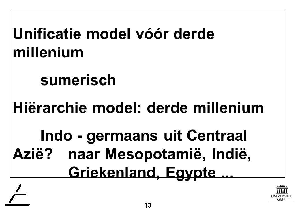 13 Unificatie model vóór derde millenium sumerisch Hiërarchie model: derde millenium Indo - germaans uit Centraal Azië.