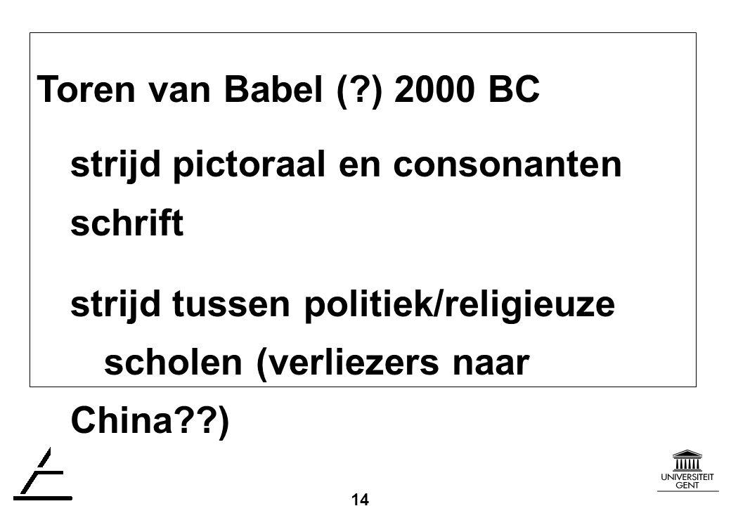 14 Toren van Babel ( ) 2000 BC strijd pictoraal en consonanten schrift strijd tussen politiek/religieuze scholen (verliezers naar China )