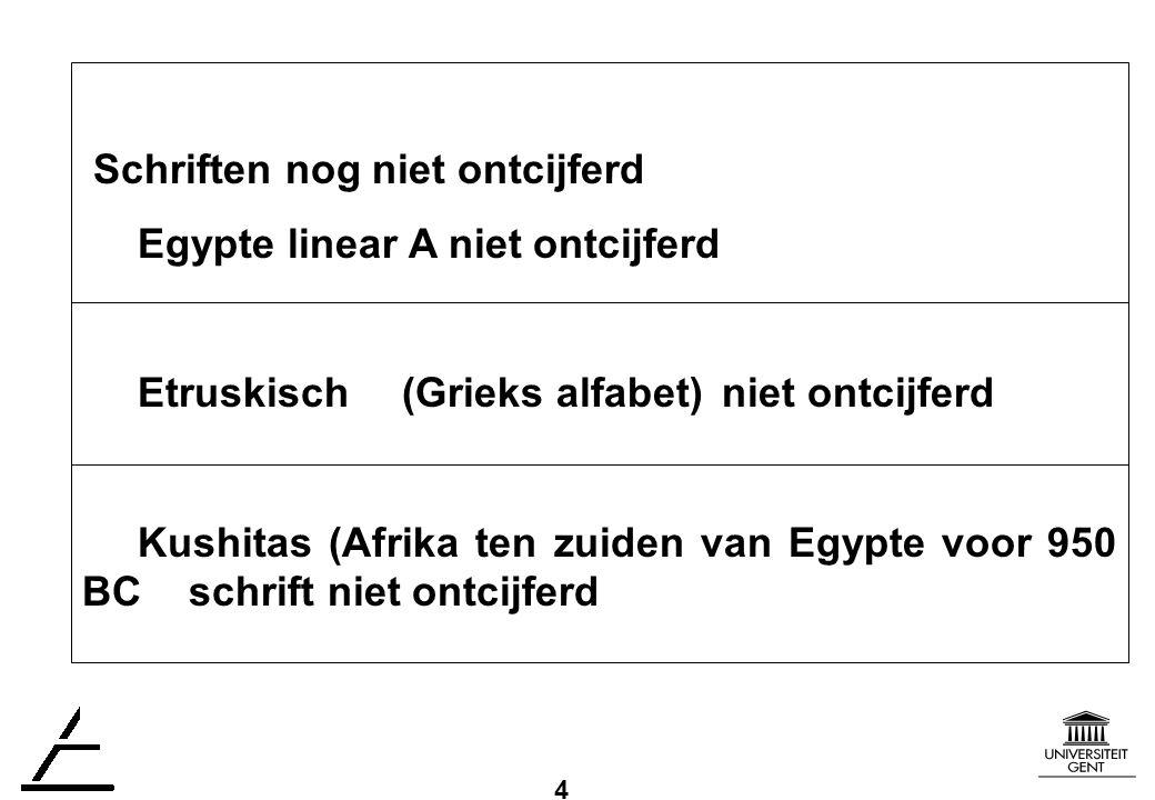 4 Schriften nog niet ontcijferd Egypte linear A niet ontcijferd Etruskisch(Grieks alfabet)niet ontcijferd Kushitas (Afrika ten zuiden van Egypte voor 950 BC schrift niet ontcijferd