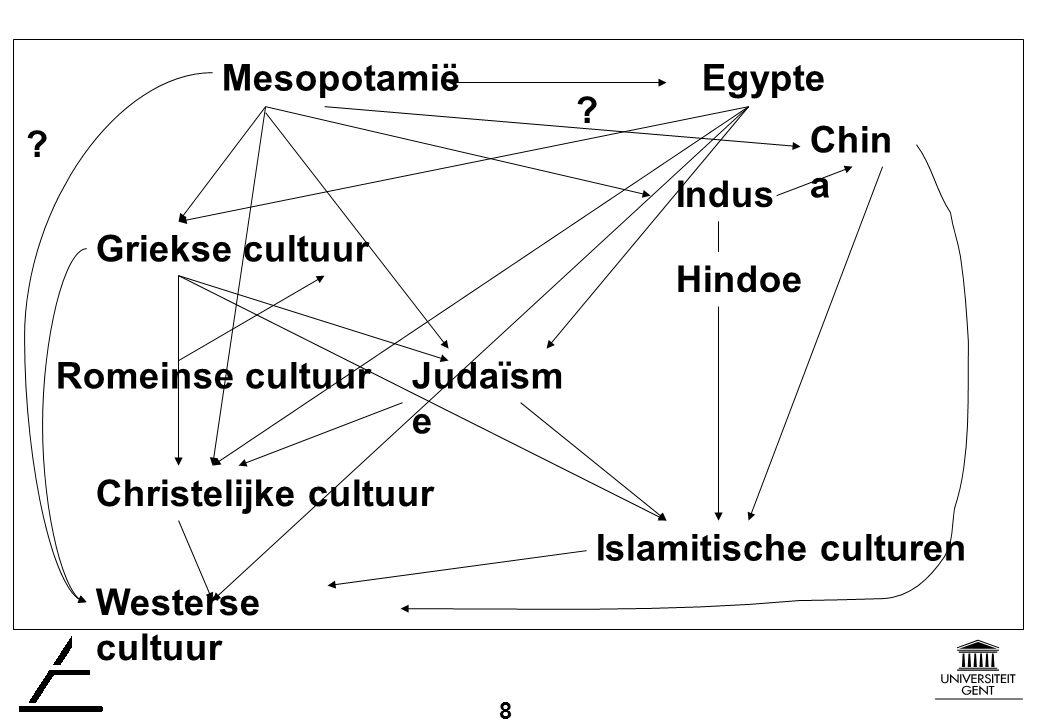 8 MesopotamiëEgypte Chin a Indus Hindoe Islamitische culturen Judaïsm e Griekse cultuur Romeinse cultuur Christelijke cultuur Westerse cultuur .