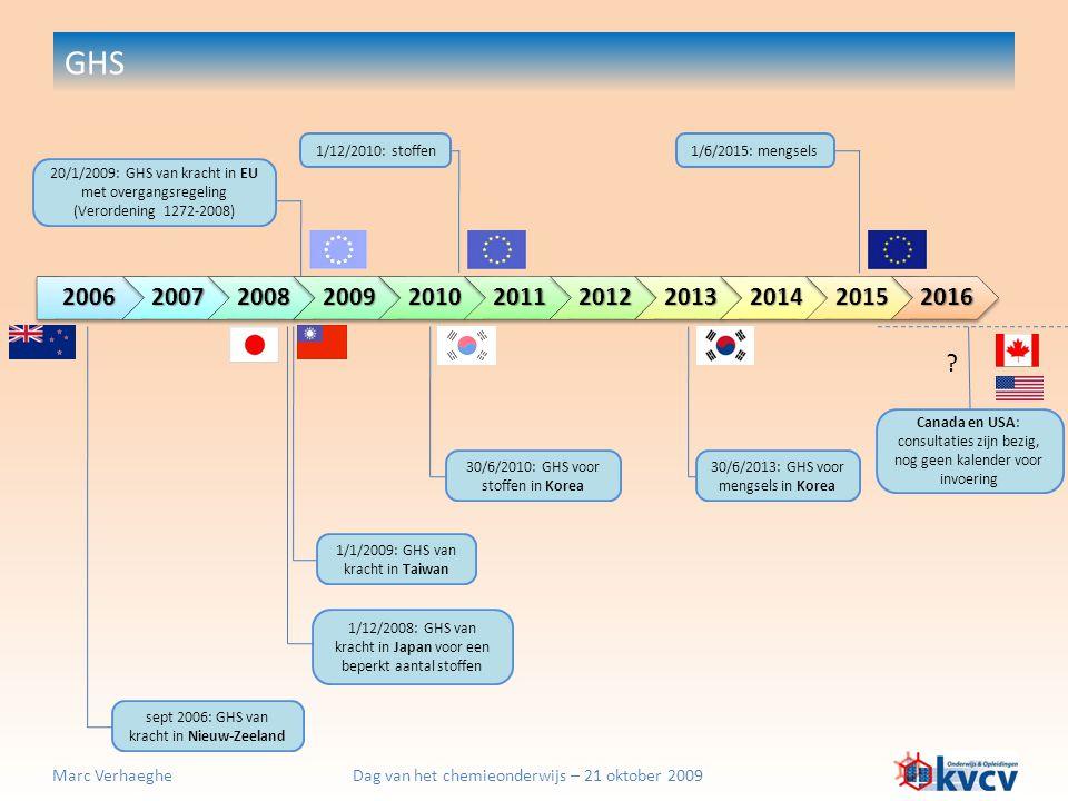 Dag van het chemieonderwijs – 21 oktober 2009Marc Verhaeghe CLP-verordening (toepassing GHS in EU) Verordening 1272-2008 (16 december 2008) betreffende de indeling, etikettering en verpakking van stoffen en mengsels (on classification, labelling and packaging of substances and mixtures)  vervangt richtlijn 67/548/EEG (stoffenrichtlijn) en richtlijn 1999/45/EG (preparatenrichtlijn) (overgangsregelingen!)  van kracht vanaf 20/1/2009  overgangsregelingen: stoffen: oude reglementering geldig tot 1/12/2010 mengsels (preparaten): oude reglementering geldig tot 1/6/2015