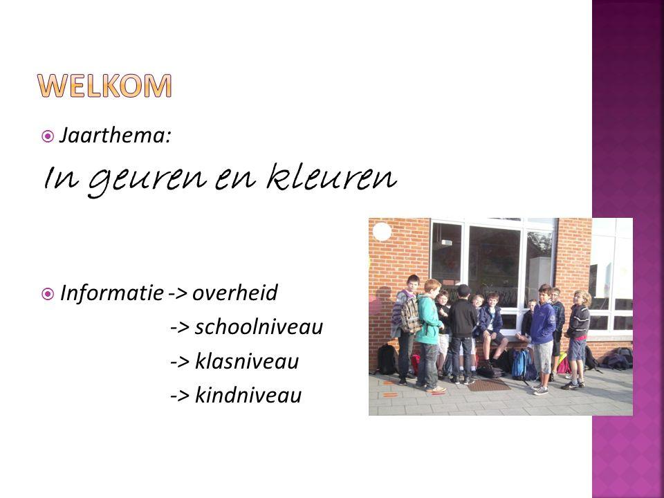  Jaarthema: In geuren en kleuren  Informatie -> overheid -> schoolniveau -> klasniveau -> kindniveau