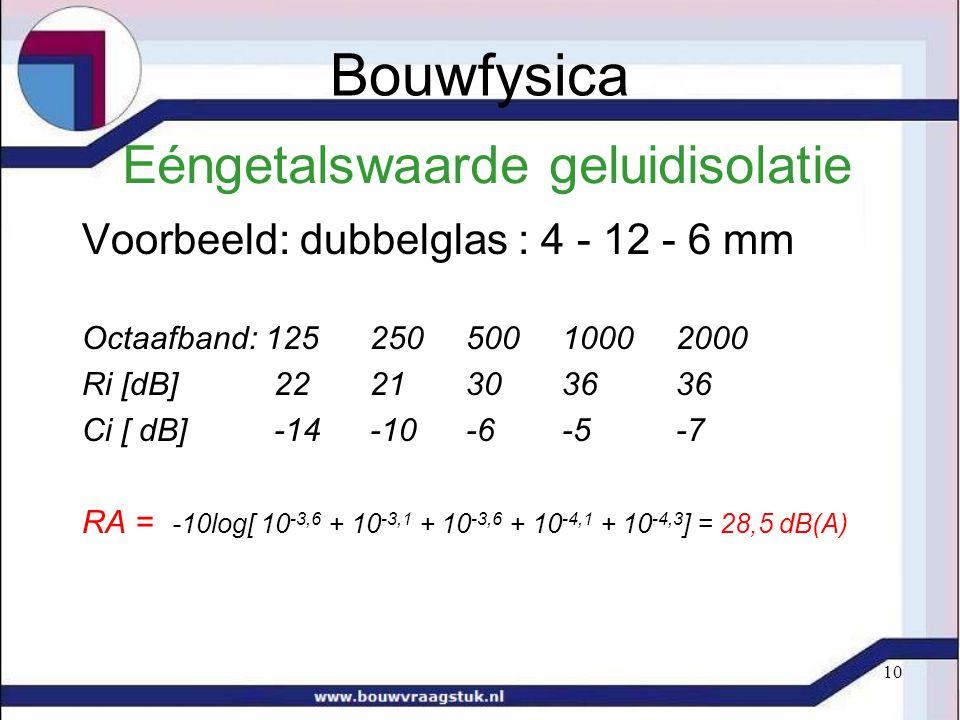 10 Eéngetalswaarde geluidisolatie Voorbeeld: dubbelglas : 4 - 12 - 6 mm Octaafband: 1252505001000 2000 Ri [dB]22213036 36 Ci [ dB]-14-10-6-5 -7 RA = -10log[ 10 -3,6 + 10 -3,1 + 10 -3,6 + 10 -4,1 + 10 -4,3 ] = 28,5 dB(A) Bouwfysica