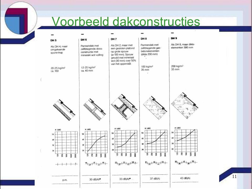 11 Voorbeeld dakconstructies