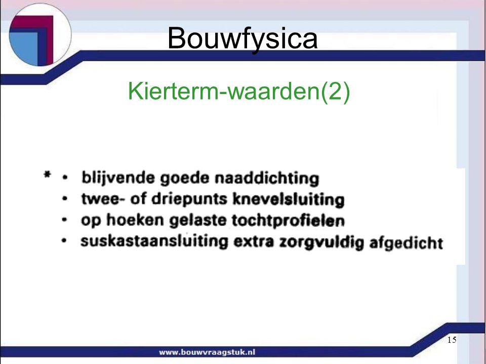 15 Kierterm-waarden(2) Bouwfysica