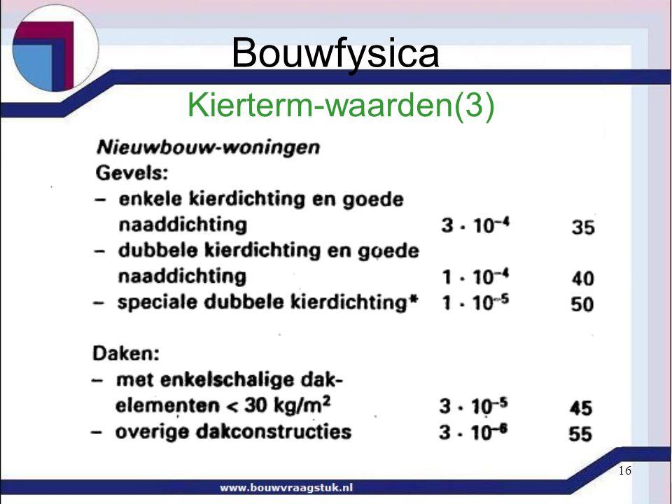 16 Kierterm-waarden(3) Bouwfysica