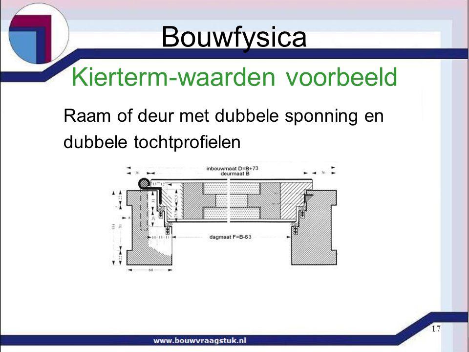 17 Kierterm-waarden voorbeeld Raam of deur met dubbele sponning en dubbele tochtprofielen Bouwfysica