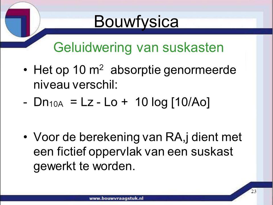 23 Geluidwering van suskasten Het op 10 m 2 absorptie genormeerde niveau verschil: -Dn 10A = Lz - Lo + 10 log [10/Ao] Voor de berekening van RA,j dien