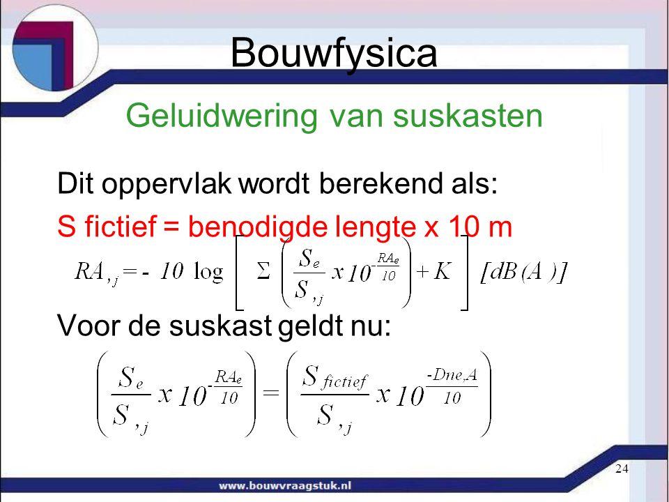 24 Geluidwering van suskasten Dit oppervlak wordt berekend als: S fictief = benodigde lengte x 10 m Voor de suskast geldt nu: Bouwfysica