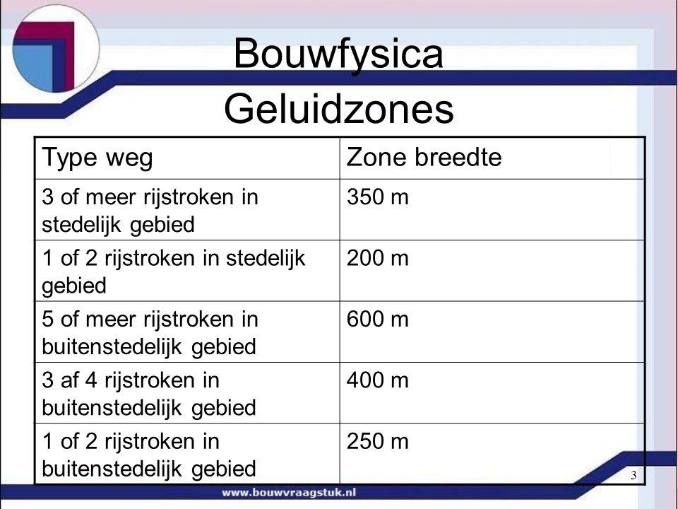 3 Geluidzones Type wegZone breedte 3 of meer rijstroken in stedelijk gebied 350 m 1 of 2 rijstroken in stedelijk gebied 200 m 5 of meer rijstroken in