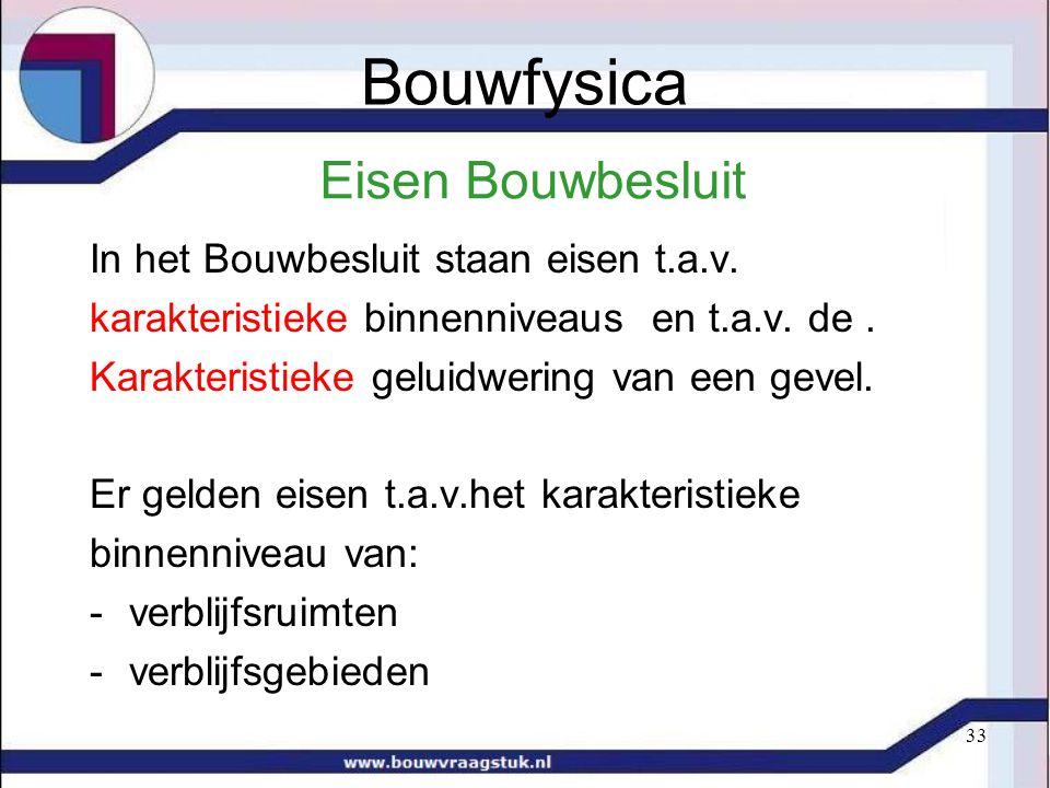 33 Eisen Bouwbesluit In het Bouwbesluit staan eisen t.a.v. karakteristieke binnenniveaus en t.a.v. de. Karakteristieke geluidwering van een gevel. Er