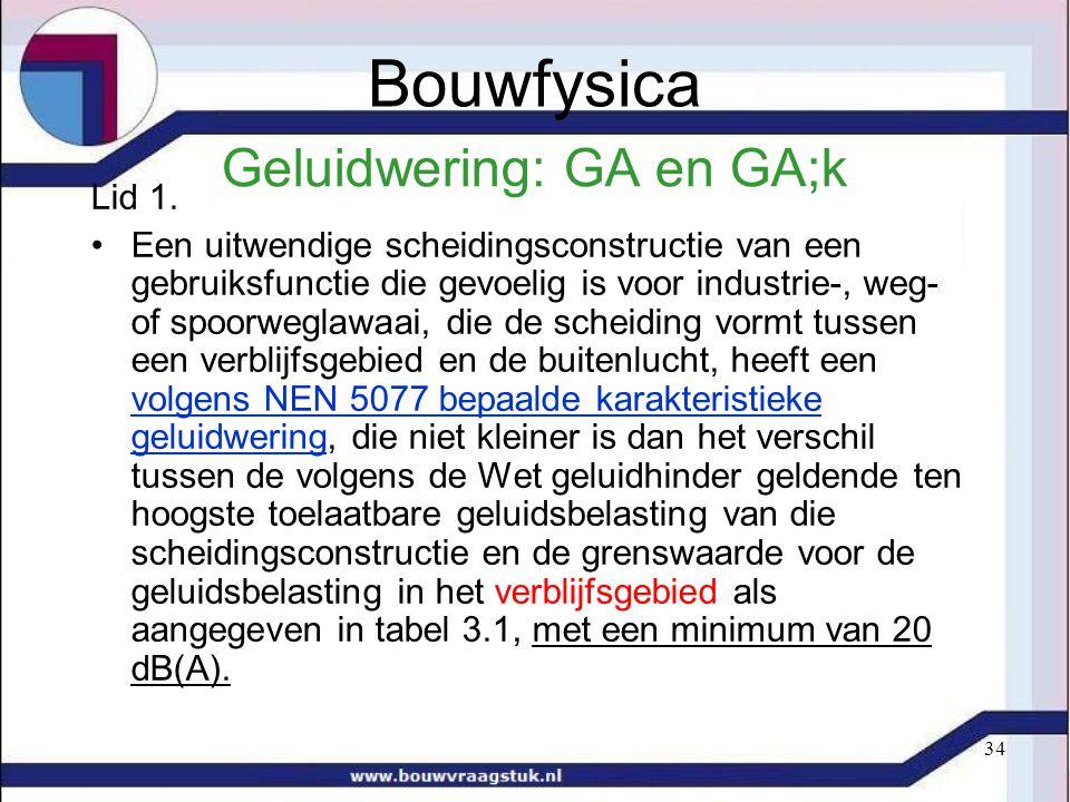 34 Geluidwering: GA en GA;k Lid 1. Een uitwendige scheidingsconstructie van een gebruiksfunctie die gevoelig is voor industrie-, weg- of spoorweglawaa
