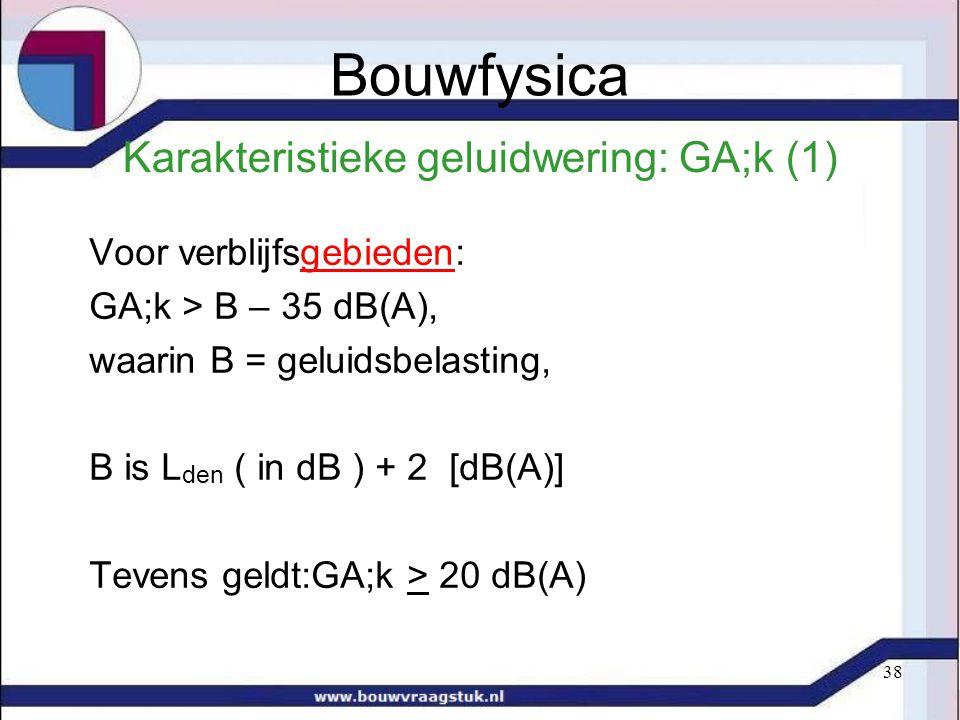 38 Karakteristieke geluidwering: GA;k (1) Voor verblijfsgebieden: GA;k > B – 35 dB(A), waarin B = geluidsbelasting, B is L den ( in dB ) + 2 [dB(A)] Tevens geldt:GA;k > 20 dB(A) Bouwfysica