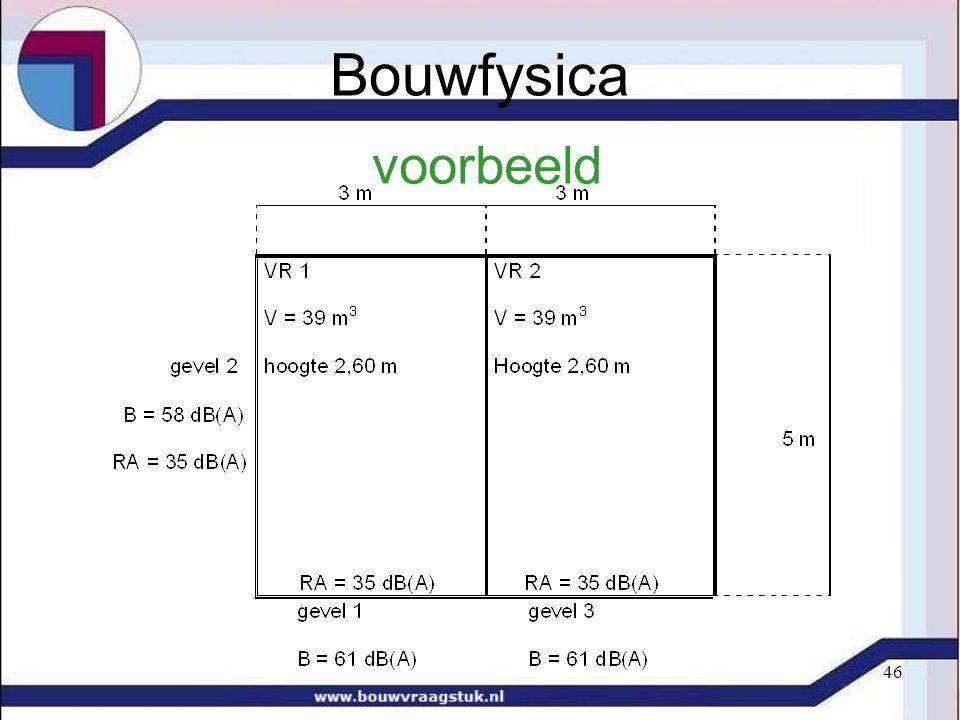 46 voorbeeld Bouwfysica