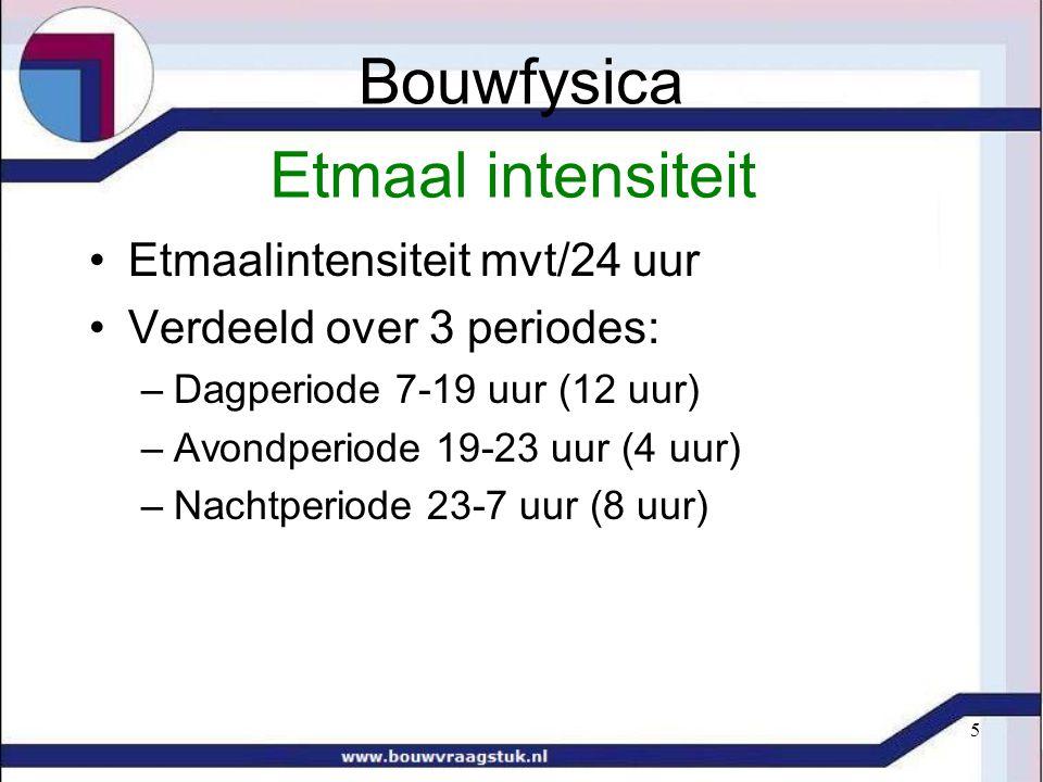 5 Etmaal intensiteit Etmaalintensiteit mvt/24 uur Verdeeld over 3 periodes: –Dagperiode 7-19 uur (12 uur) –Avondperiode 19-23 uur (4 uur) –Nachtperiode 23-7 uur (8 uur) Bouwfysica