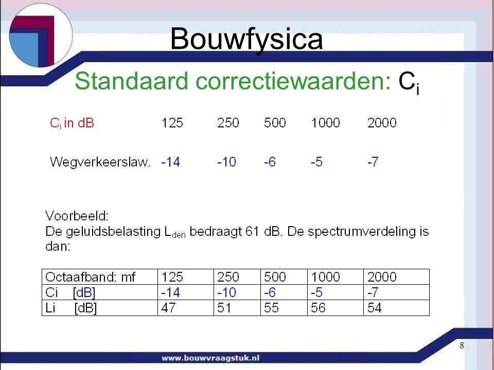 8 Standaard correctiewaarden: C i Bouwfysica