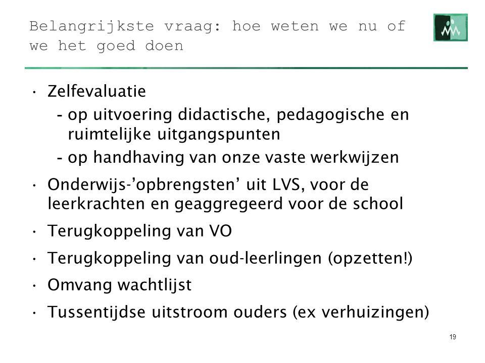 Belangrijkste vraag: hoe weten we nu of we het goed doen Zelfevaluatie - op uitvoering didactische, pedagogische en ruimtelijke uitgangspunten - op ha