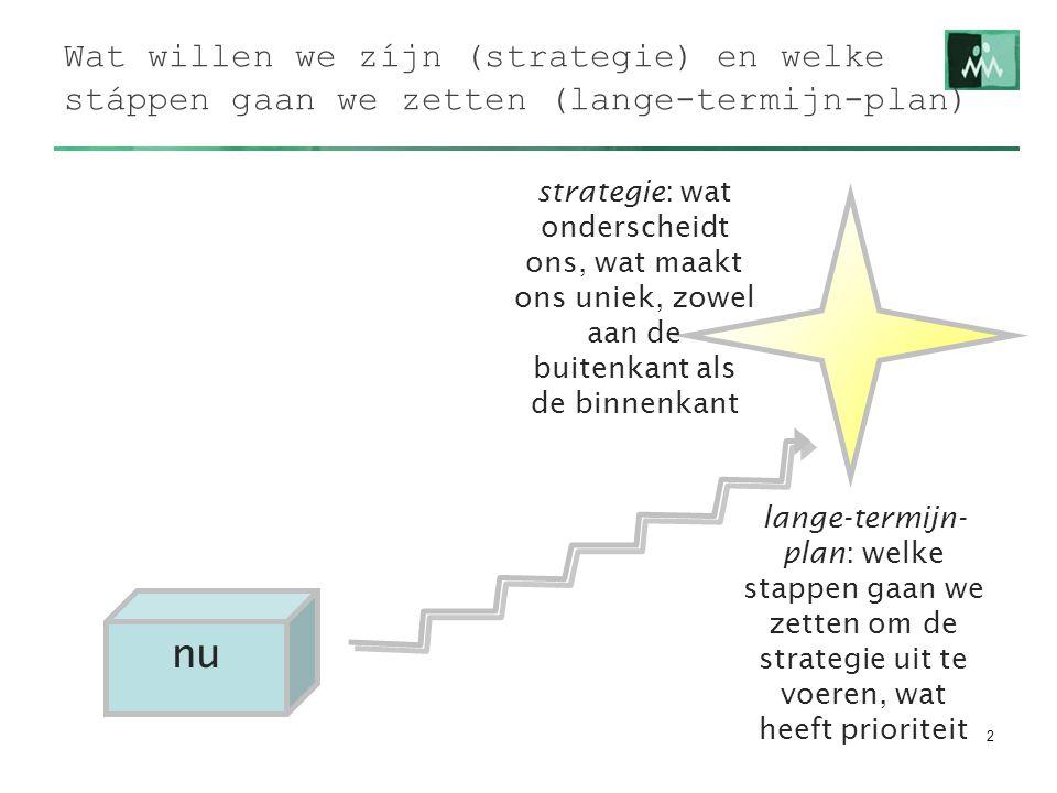 Wat willen we zíjn (strategie) en welke stáppen gaan we zetten (lange-termijn-plan) 2 strategie: wat onderscheidt ons, wat maakt ons uniek, zowel aan