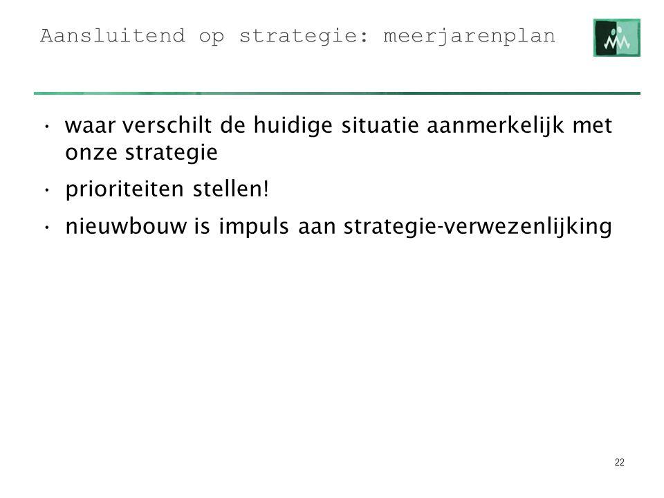 Aansluitend op strategie: meerjarenplan waar verschilt de huidige situatie aanmerkelijk met onze strategie prioriteiten stellen! nieuwbouw is impuls a