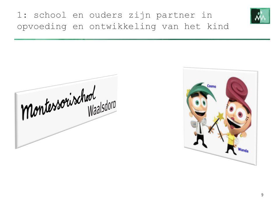 1: school en ouders zijn partner in opvoeding en ontwikkeling van het kind 9