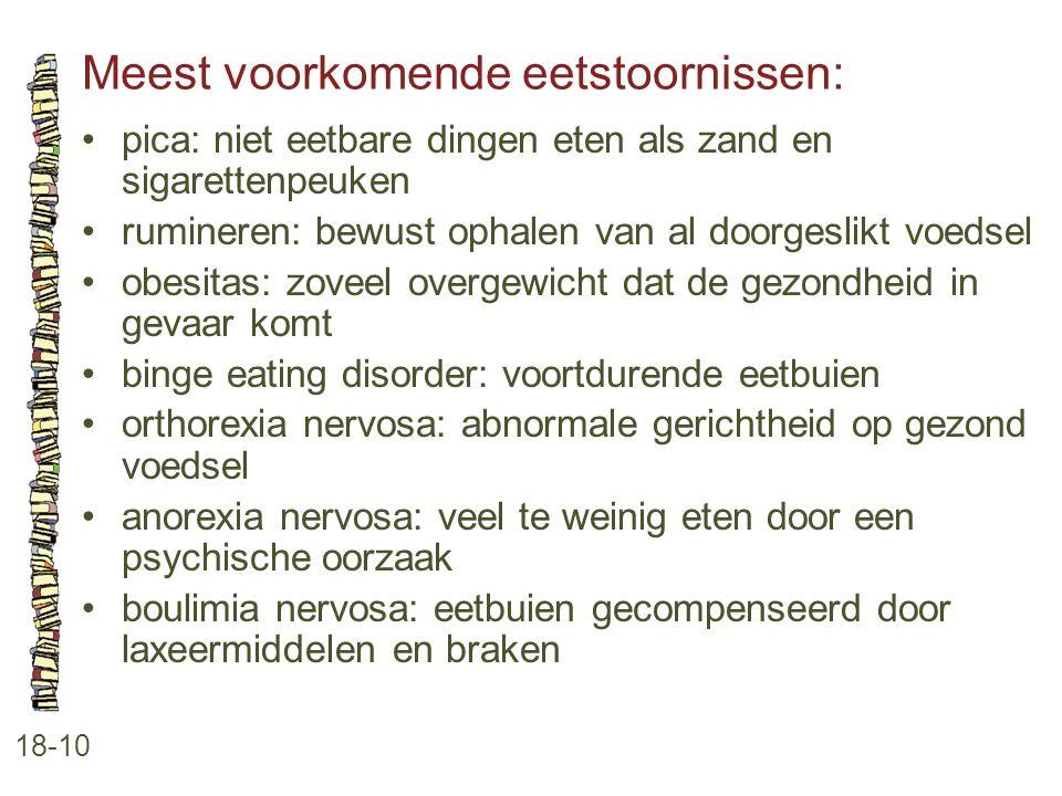 Meest voorkomende eetstoornissen: 18-10 pica: niet eetbare dingen eten als zand en sigarettenpeuken rumineren: bewust ophalen van al doorgeslikt voeds