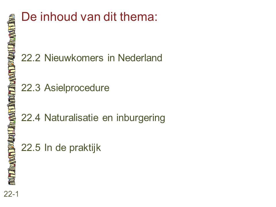 De inhoud van dit thema: 22-1 22.2 Nieuwkomers in Nederland 22.3 Asielprocedure 22.4 Naturalisatie en inburgering 22.5 In de praktijk