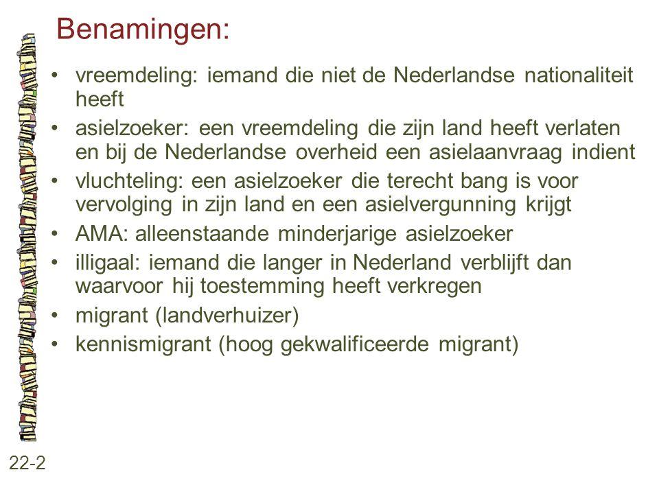 Benamingen: 22-2 vreemdeling: iemand die niet de Nederlandse nationaliteit heeft asielzoeker: een vreemdeling die zijn land heeft verlaten en bij de N