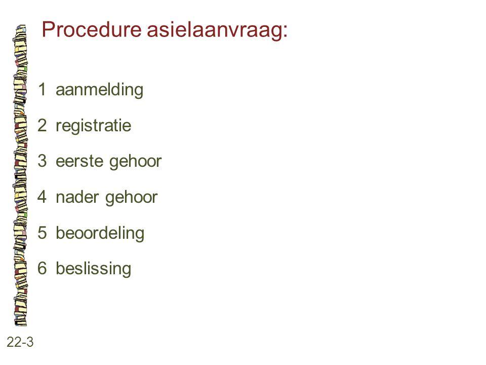 Procedure asielaanvraag: 22-3 1aanmelding 2registratie 3eerste gehoor 4nader gehoor 5beoordeling 6beslissing