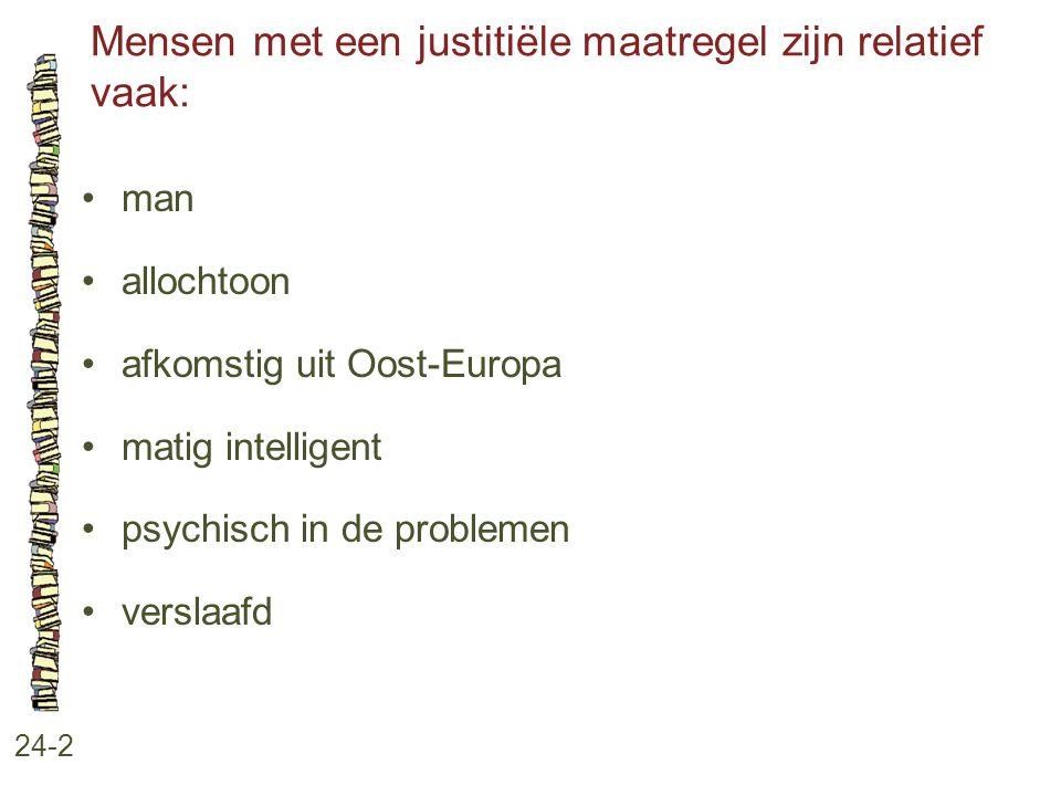 Mensen met een justitiële maatregel zijn relatief vaak: 24-2 man allochtoon afkomstig uit Oost-Europa matig intelligent psychisch in de problemen vers