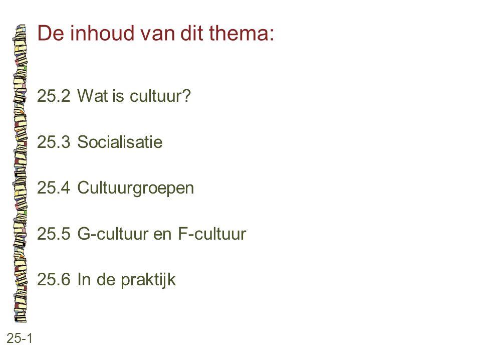 De inhoud van dit thema: 25-1 25.2 Wat is cultuur? 25.3 Socialisatie 25.4 Cultuurgroepen 25.5 G-cultuur en F-cultuur 25.6In de praktijk