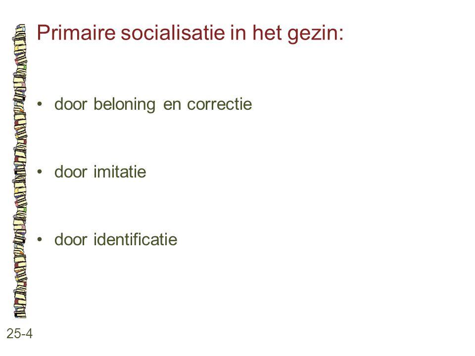 Primaire socialisatie in het gezin: 25-4 door beloning en correctie door imitatie door identificatie